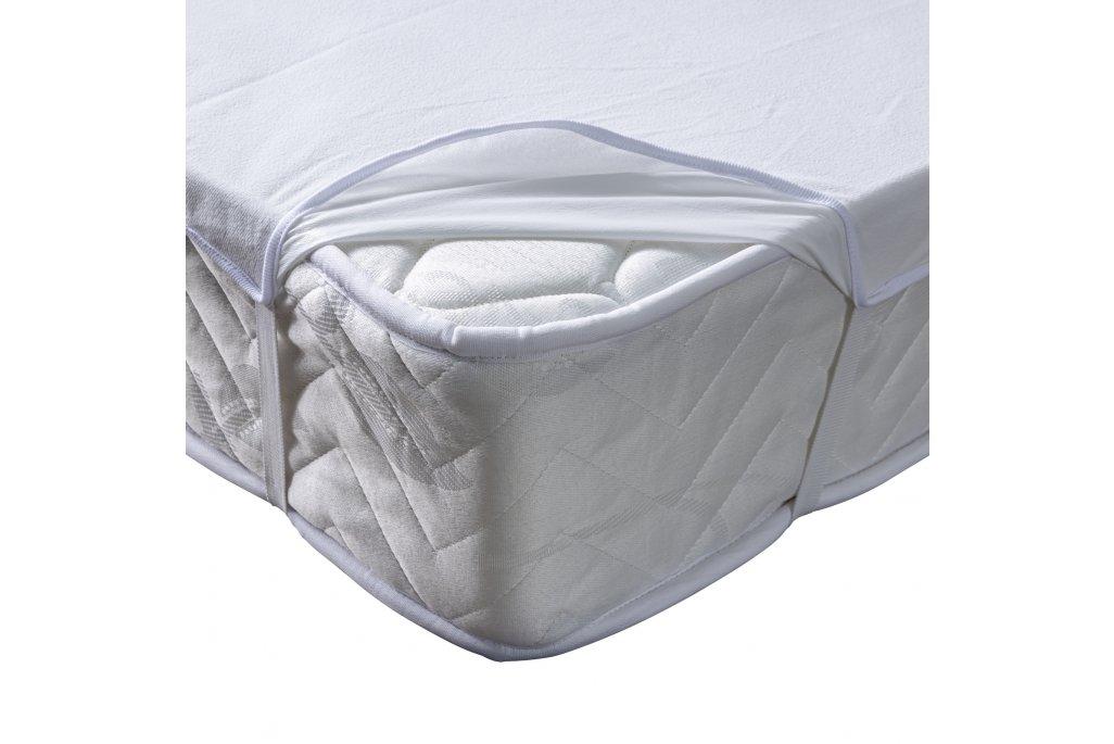 Yatak Alezi, Sıvı Geçirmez Yatak Koruyucu